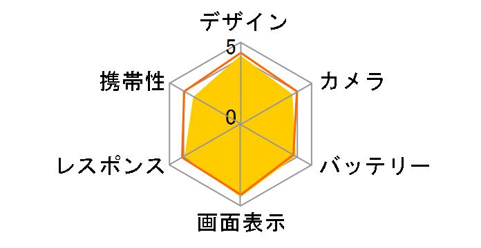 AQUOS sense3 plus SoftBankのユーザーレビュー