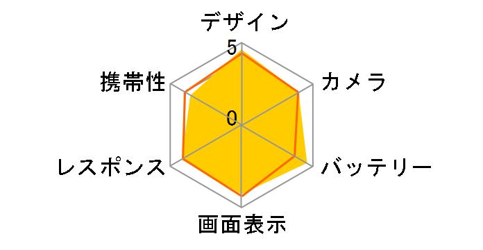 シンプルスマホ5 SoftBankのユーザーレビュー