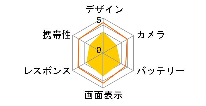 AQUOS R6 SoftBankのユーザーレビュー