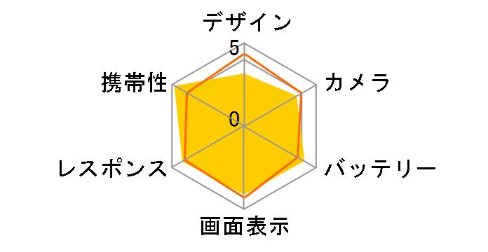 AQUOS zero6 SHG04 auのユーザーレビュー