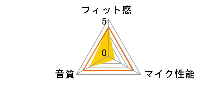 MHM-M11ULBのユーザーレビュー