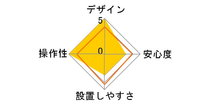 Grgo-ZXV/Vのユーザーレビュー