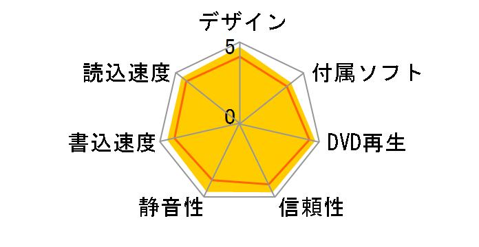 BDR-S03J-BKのユーザーレビュー