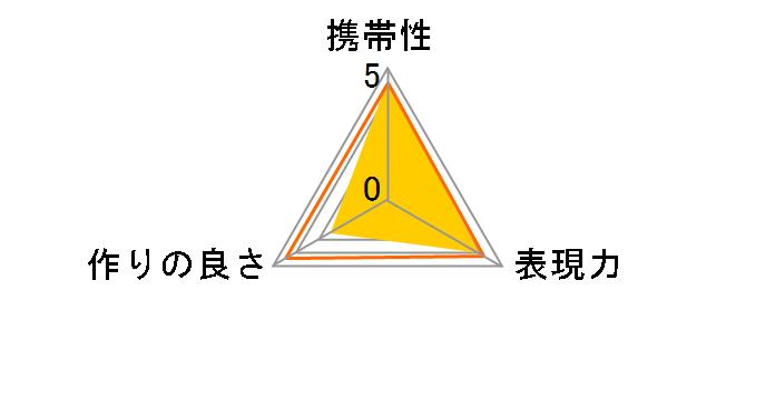 3倍 デジタルテレプラス PRO300 3XM キヤノン用のユーザーレビュー