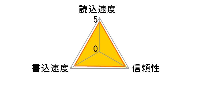 GH-CF8GD (8GB)のユーザーレビュー