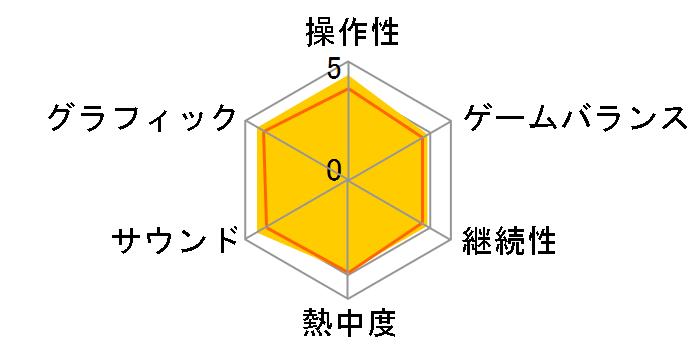トラスティベル 〜ショパンの夢〜(Xbox 360 プラチナコレクション)