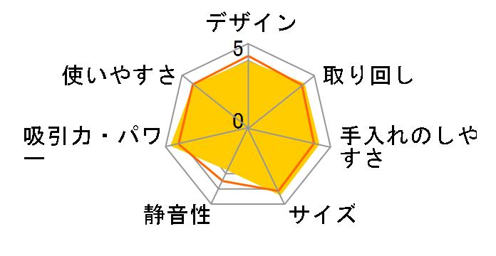 こまめちゃん PV-H23のユーザーレビュー
