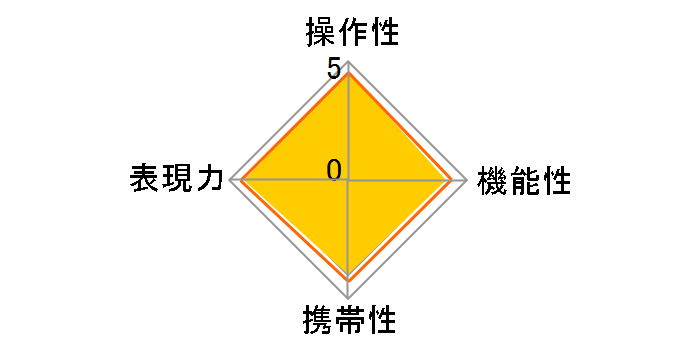 24-70mm F2.8 IF EX DG HSM (キヤノン用)のユーザーレビュー
