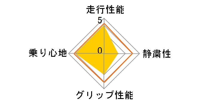 AS-1 165/65R15 81T ユーザー評価チャート