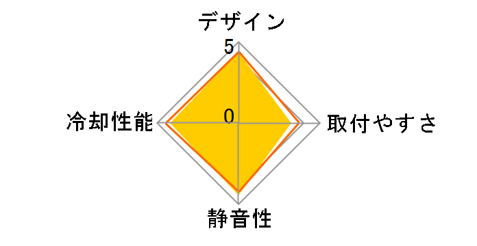 SHURIKEN リビジョンB SCSK-1100のユーザーレビュー