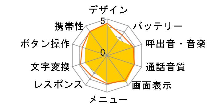 SH001のユーザーレビュー