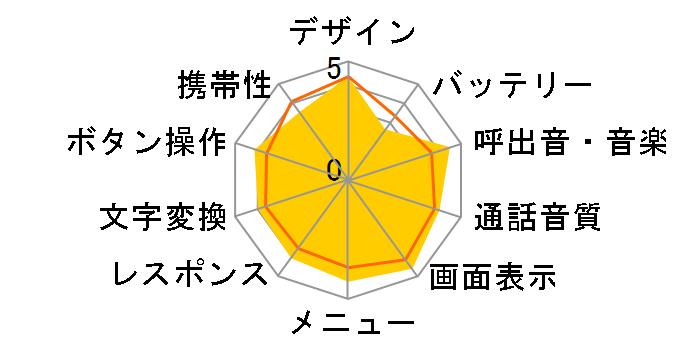 AQUOSケータイ SoftBank 932SHのユーザーレビュー