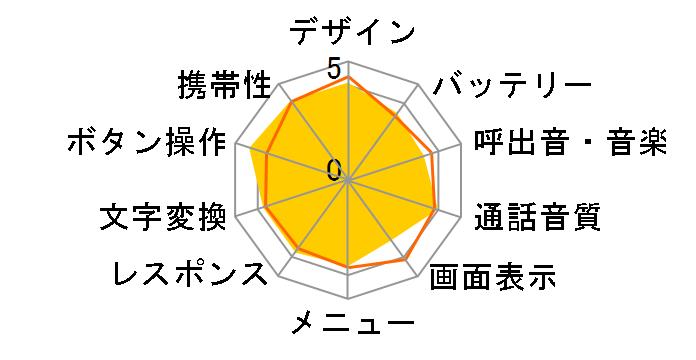 SoftBank 831Pのユーザーレビュー