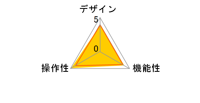 REX-430UDA