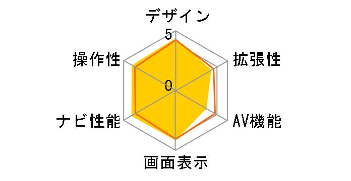 nuvi205のユーザーレビュー