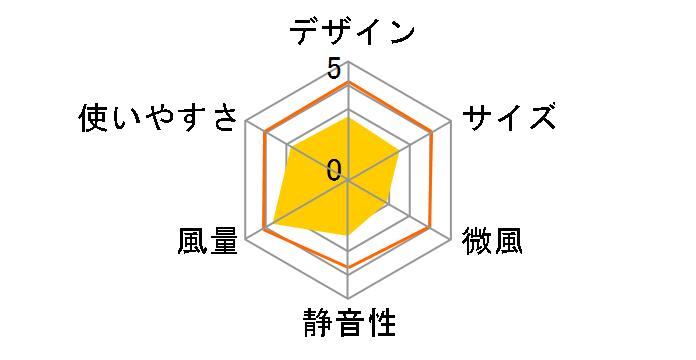 YLT-C30のユーザーレビュー