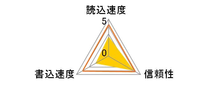 SDSDH-032G-J95 (32GB)のユーザーレビュー