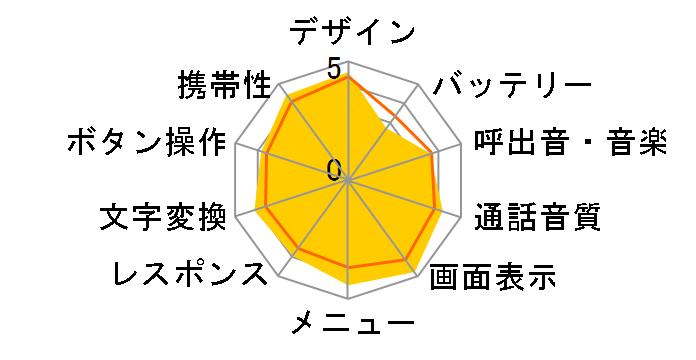 AQUOS SHOT SoftBank 933SHのユーザーレビュー