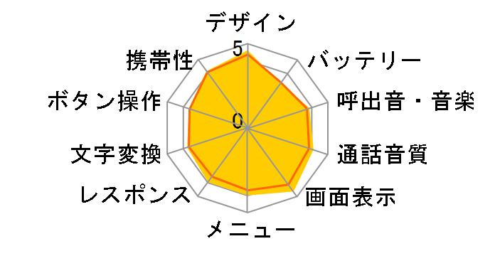 mirumo SoftBank 934SHのユーザーレビュー