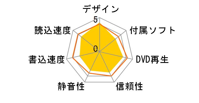 LDV-P8U2LBKのユーザーレビュー