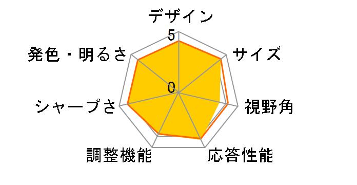 Diamondcrysta WIDE RDT231WLM-D [23インチ]のユーザーレビュー