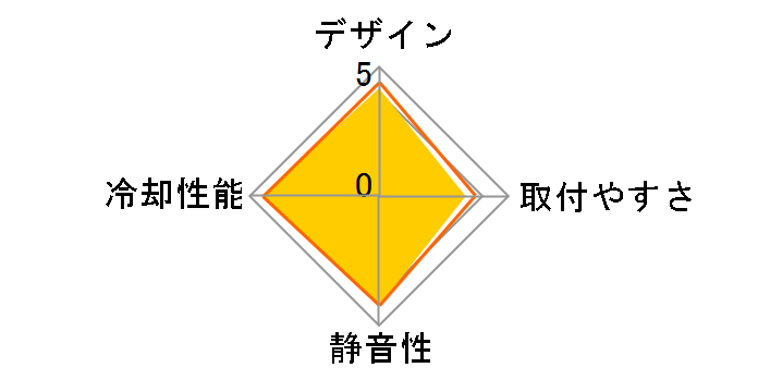 侍ダブルゼット SCSMZ-2000のユーザーレビュー