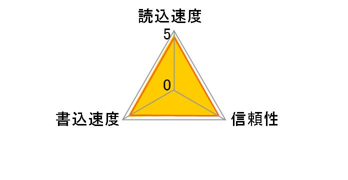 TS16GCF600 (16GB)のユーザーレビュー