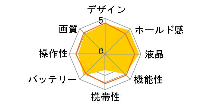 μTOUGH-8000 工一郎のユーザーレビュー