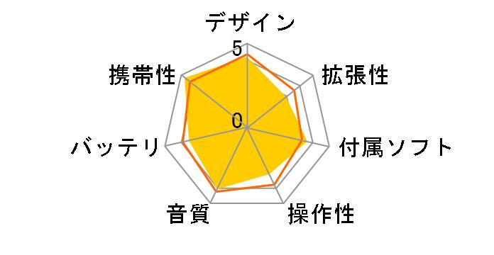 Kana Flash GH-KANAFL-2GP (ピンク)のユーザーレビュー