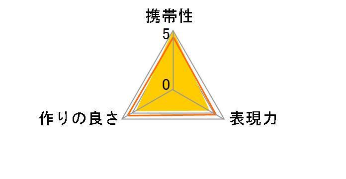 1.4X テレプラス MC4 DGX キヤノン用のユーザーレビュー