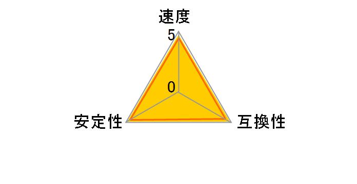 TW3X4G1333C9A (DDR3 PC3-10600 2GB 2枚組)のユーザーレビュー