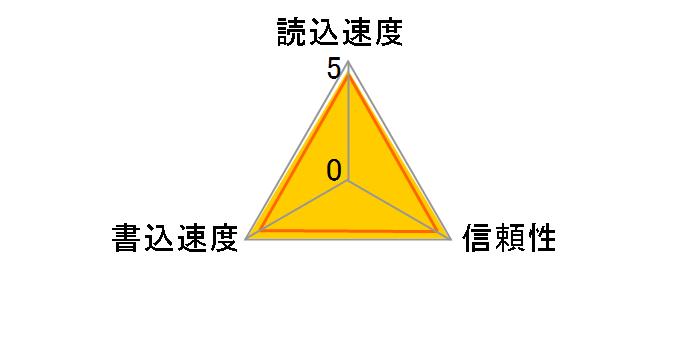 SDCFX-008G-J61 (8GB)のユーザーレビュー