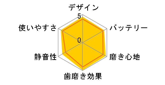 ソニッケアー フレックスケアープラス HX6972/10のユーザーレビュー