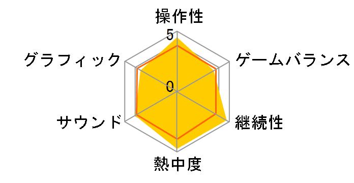 桃太郎電鉄2010 戦国・維新のヒーロー大集合!の巻のユーザーレビュー