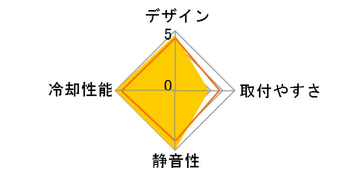 OROCHI リビジョンB SCORC-1100のユーザーレビュー