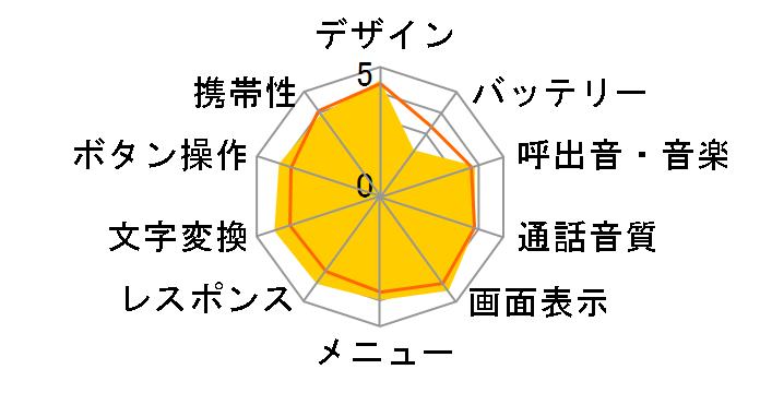 AQUOS SHOT SoftBank 940SHのユーザーレビュー