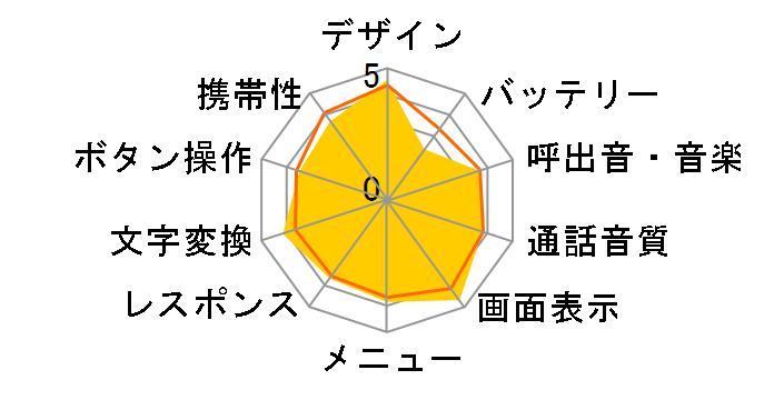 AQUOSケータイ FULLTOUCH SoftBank 941SHのユーザーレビュー