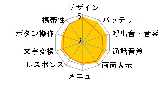 OMNIA VISION SoftBank 940SCのユーザーレビュー