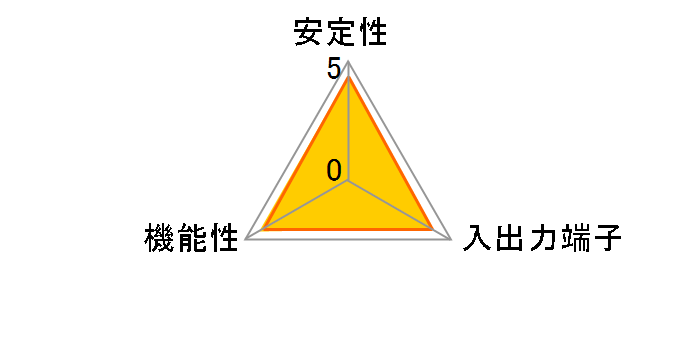 SATA3I2-PCIe (SATA 6Gb/s)のユーザーレビュー