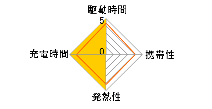 AC-NWUM60のユーザーレビュー