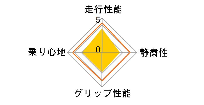 CINTURATO P4 155/65R13 73T ユーザー評価チャート
