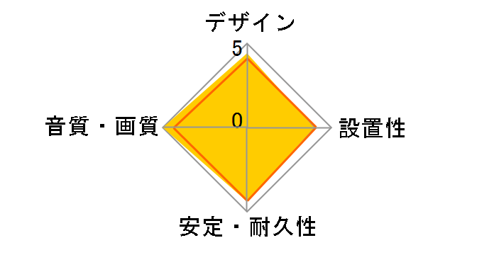 AT-EA1000/0.7 (0.7m)