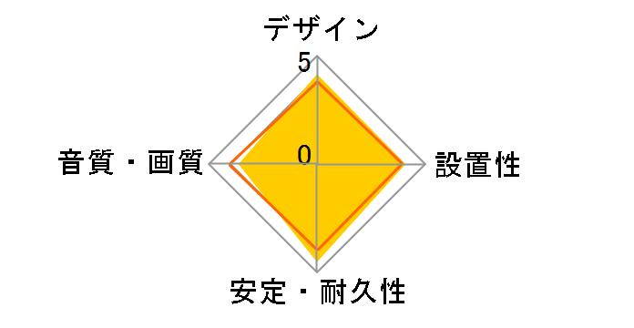AT564A/1.0 (1m)