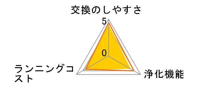 FZ-C100MF