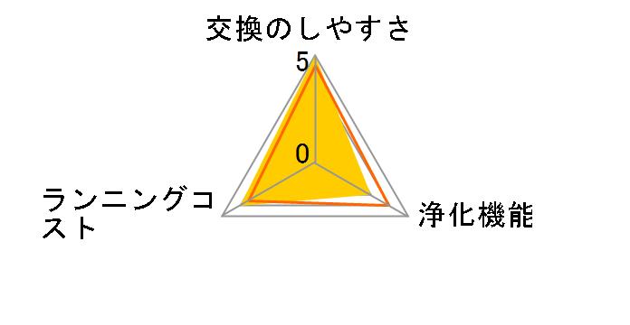HV-FY5