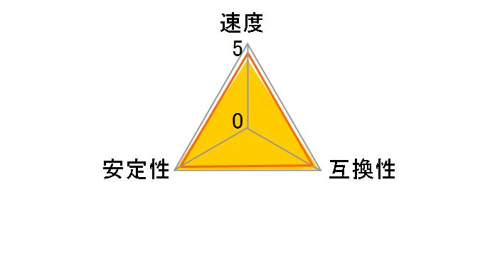D3N1066-2G/E (SODIMM DDR3 PC3-8500 2GB)のユーザーレビュー