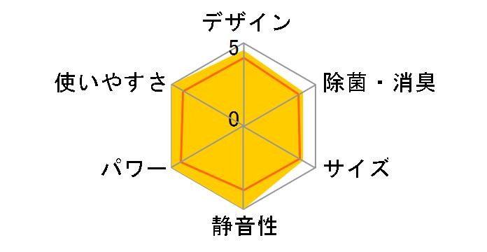 霧ヶ峰 ムーブアイ MSZ-GM400Sのユーザーレビュー