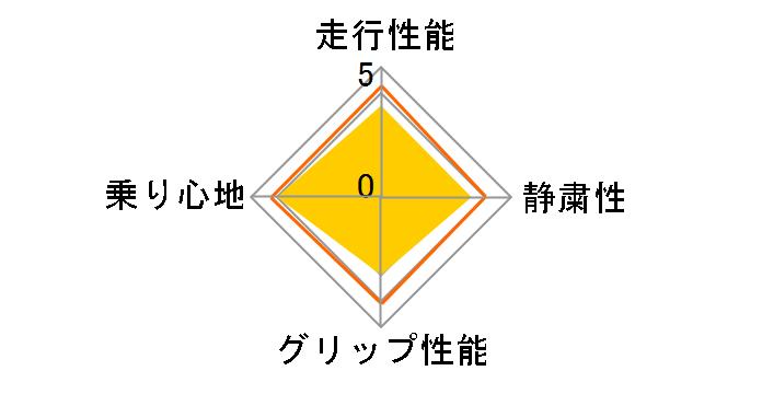 AS-1 165/50R16 75V ユーザー評価チャート