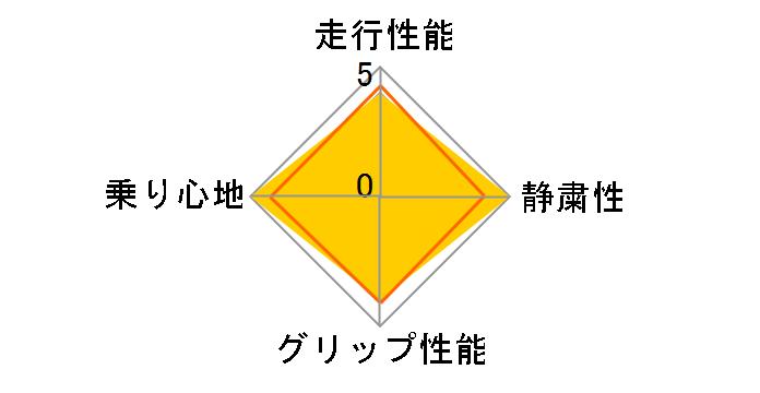 AS-1 195/55R16 87V ユーザー評価チャート
