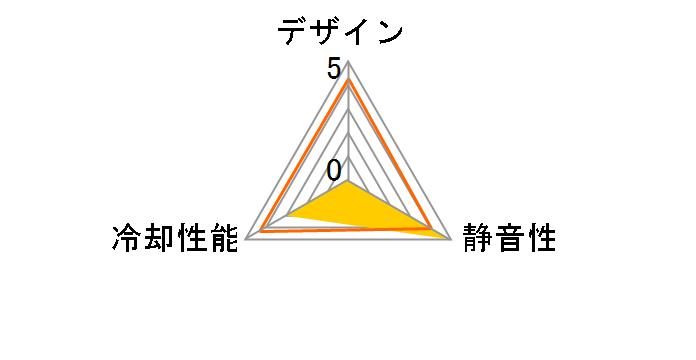 SF6-S1のユーザーレビュー
